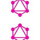 GraphQL by estruyf