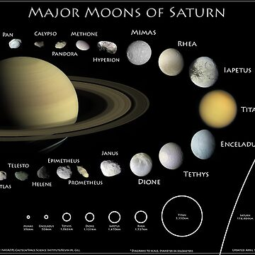 The Major Moons of Saturn by kevinmgill