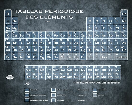Tableau periodiques periodic table of the elements vintage chart tableau periodiques periodic table of the elements vintage chart blue by tony rubino urtaz Image collections