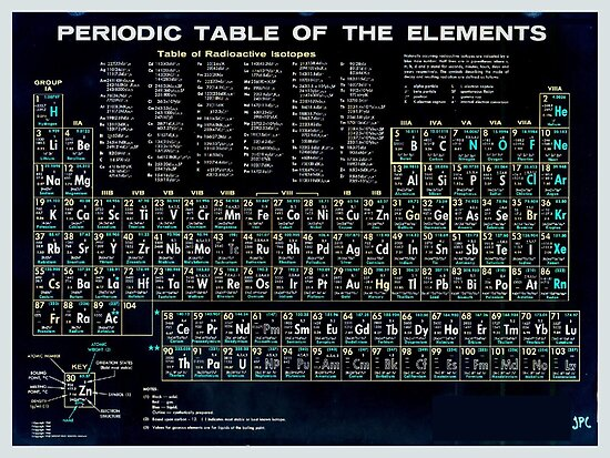 Periodic table of the elements vintage chart black posters by tony periodic table of the elements vintage chart black by tony rubino urtaz Image collections
