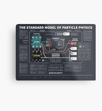 the standard model of particle physics Metal Print