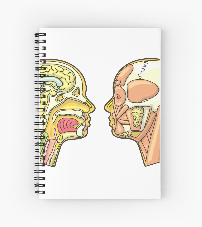 Cuadernos de espiral «Diagrama de la anatomía de la cabeza humana ...