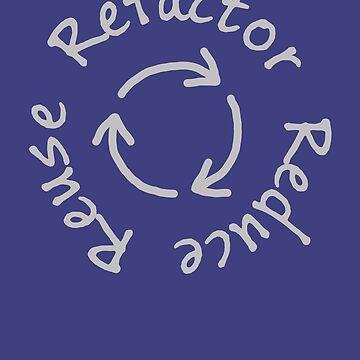 Reduce, Reuse, Refactor by AdTheBad