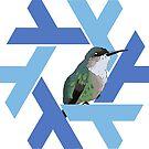 Nixos 17.09 Humming bird  by mogorman