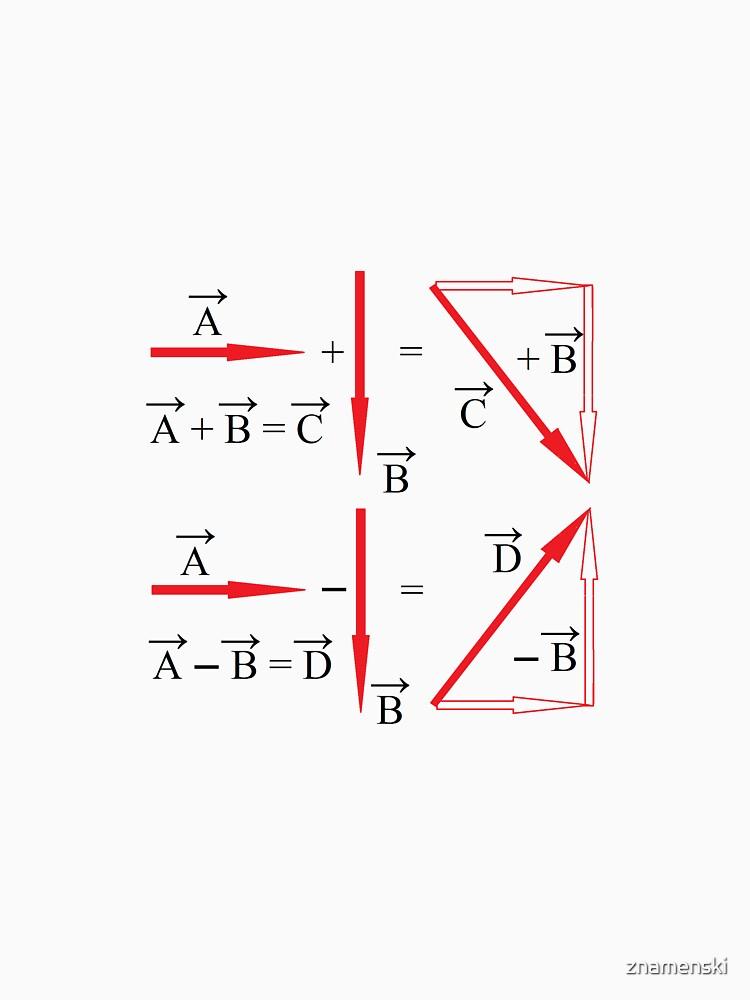 Mathematics, vector algebra, addition of vectors, subtraction of vectors, learning by znamenski