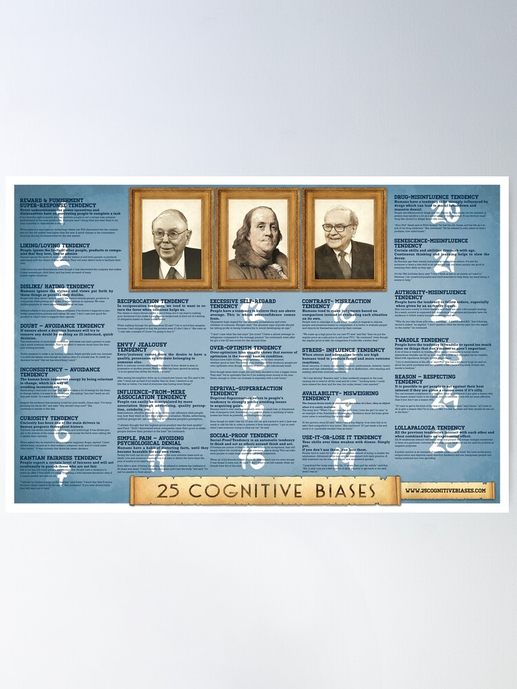 Alternate view of 25 Cognitive Biases Poster Poster