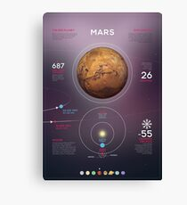 Mars infographic Canvas Print