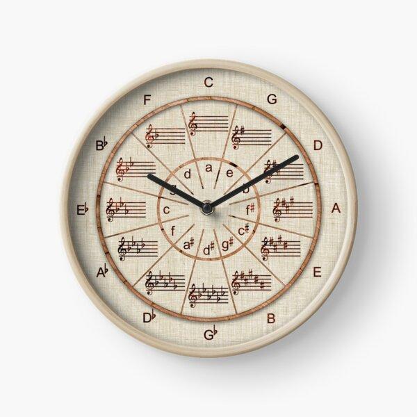 Music's Circle of 5ths Wood Wheel Clock