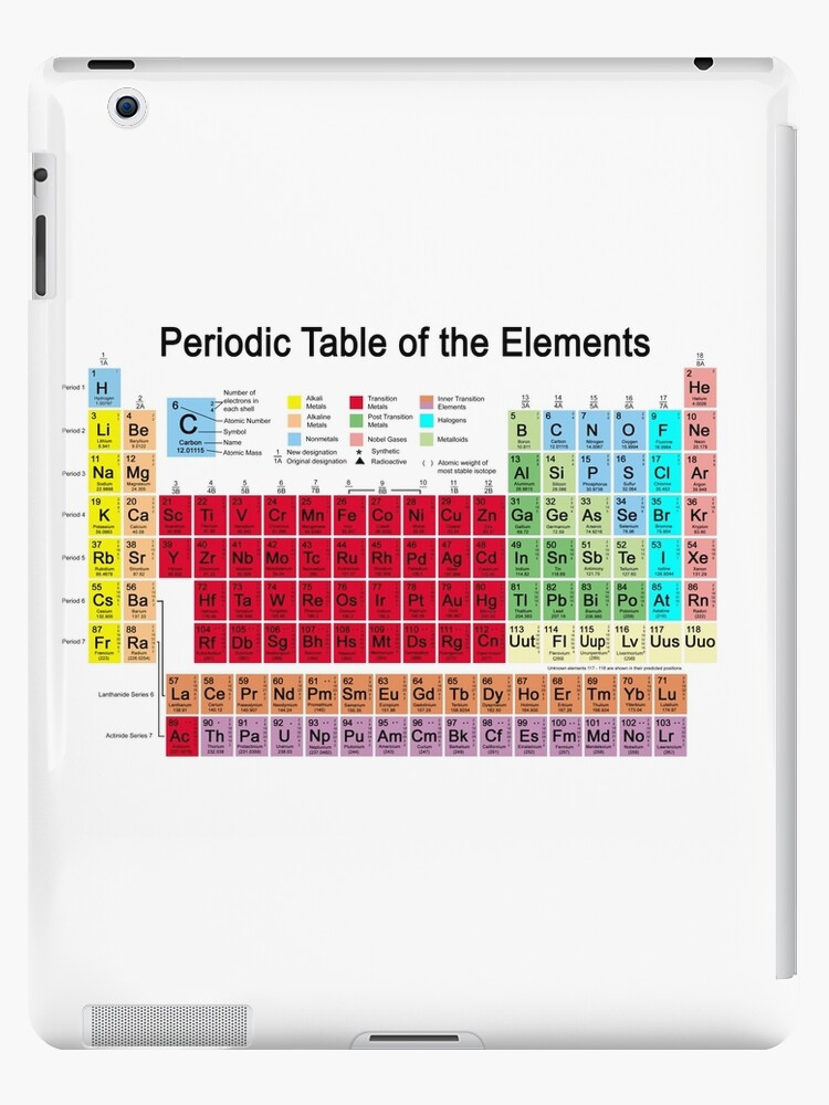 Periodic Table Of The Elements IPad Case Skin By Carol And Mike Werner