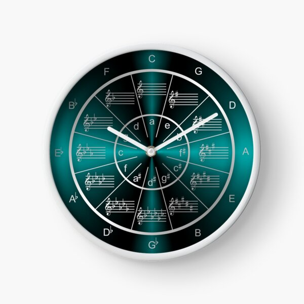 Musician's Circle of 5ths Turquoise Metal Clock Clock
