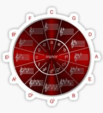 Musician's Circle of 5ths Dressed in Red Satin Sticker