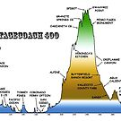 Stagecoach 400 Elevation Profile by schillingsworth