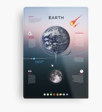 Earth Infographic Metal Print