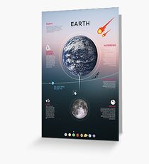 Earth Infographic Greeting Card