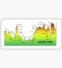 AZTR750 Profile Sticker
