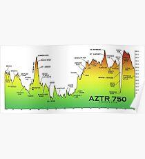AZTR750 Profile Poster