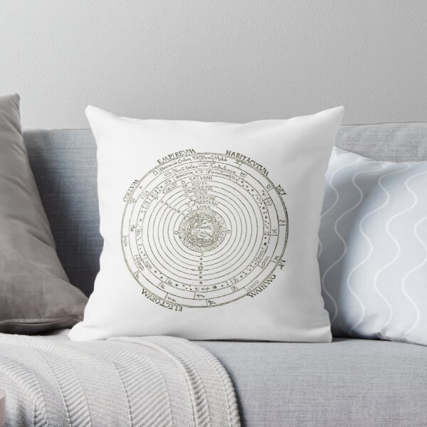 Geocentric model, geocentrism, Ptolemaic system Throw Pillow