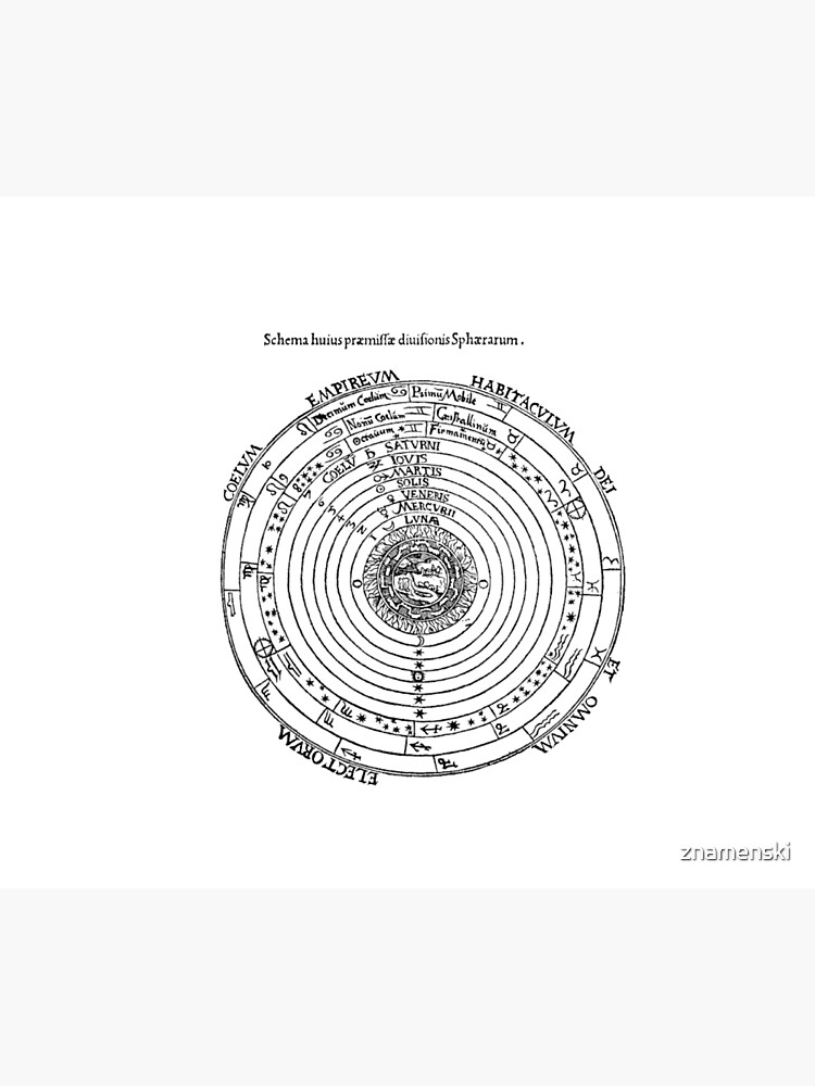 Geocentric model, geocentrism, Ptolemaic system #Geocentric #model #geocentrism #Ptolemaic #system #GeocentricModel #PtolemaicSystem #design by znamenski