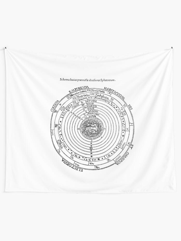 Alternate view of Geocentric model, geocentrism, Ptolemaic system #Geocentric #model #geocentrism #Ptolemaic #system #GeocentricModel #PtolemaicSystem #design Tapestry