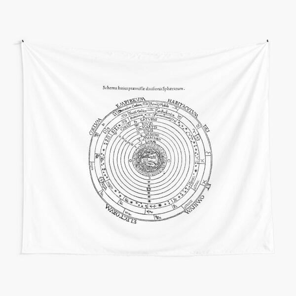 Geocentric model, geocentrism, Ptolemaic system #Geocentric #model #geocentrism #Ptolemaic #system #GeocentricModel #PtolemaicSystem #design Tapestry