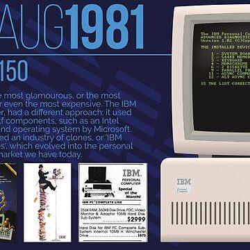 IBM 5150 - Computing History by Phlum