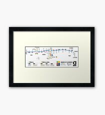 Medellín Metro Map - Colombia Framed Print