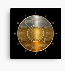 Circle of Fifths in Gold, Silver, & Bronze Canvas Print