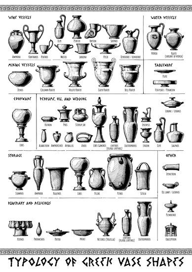 Typology Of Greek Vase Shapes Posters By Catmadepattern Redbubble