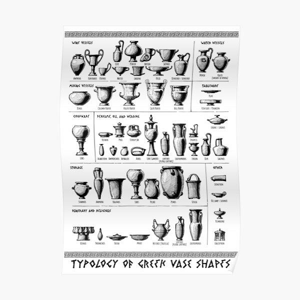 Typology of Greek vase shapes Poster