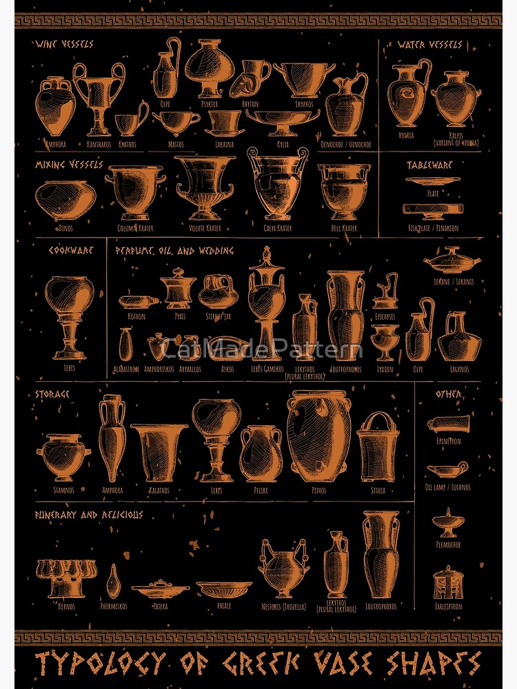 Typology of Greek vase shapes by CatMadePattern
