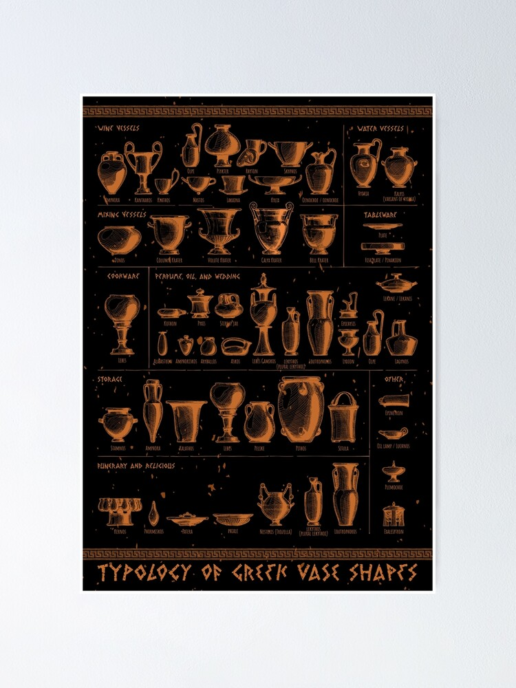 Alternate view of Typology of Greek vase shapes Poster