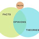 Venn Diagram of Truth by Dean Harkness