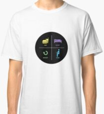 eat sleep code repeat Classic T-Shirt