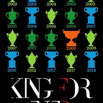 King Roger forever 2019 by ideasfinder