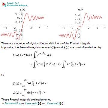 Mathematics by znamenski