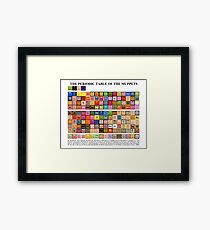 Periodic Table of the Muppets Framed Print