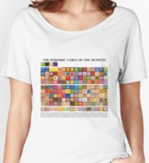 Periodic Table of the Muppets Women's Relaxed Fit T-Shirt