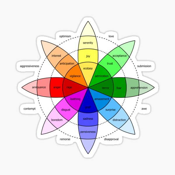 Love and Emotion Valentines Color Wheel Sticker
