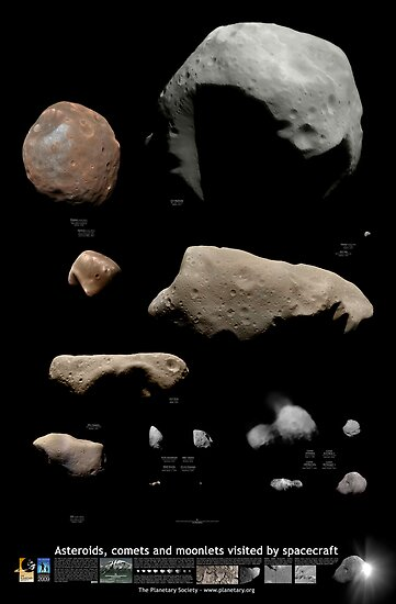 Asteroids, comets, and moonlets visited by spacecraft von elakdawalla