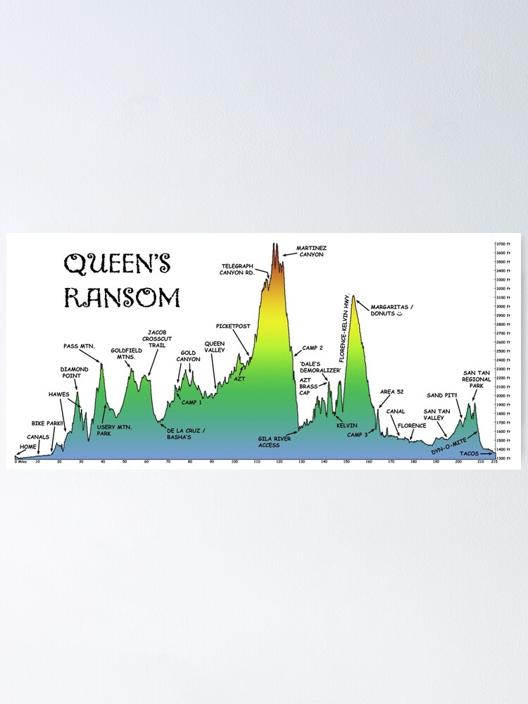Alternate view of Queen's Ransom Bikepacking Route Poster