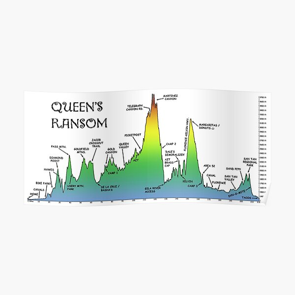 Queen's Ransom Bikepacking Route Poster