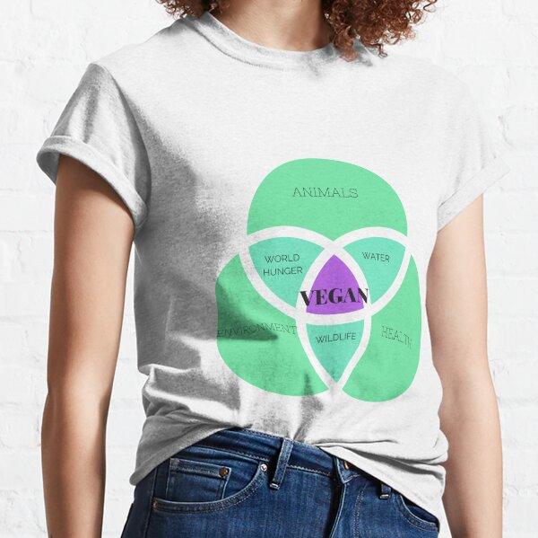 Vegan Venn Diagram Classic T-Shirt