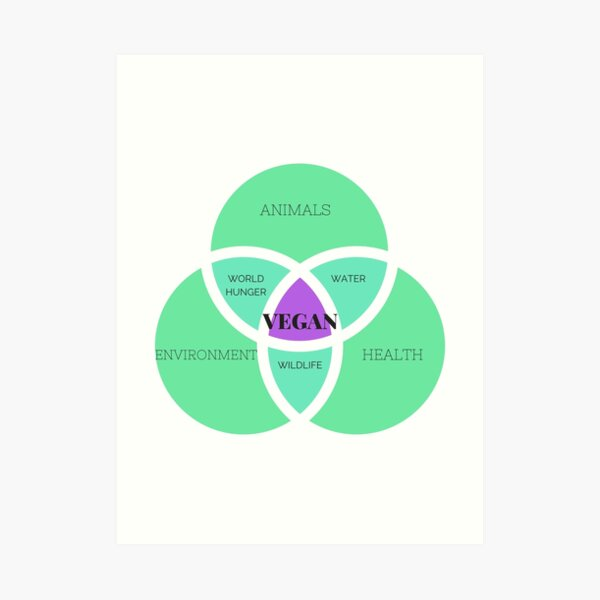 Vegan Venn Diagram Art Print