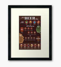 Beer Guide Framed Print