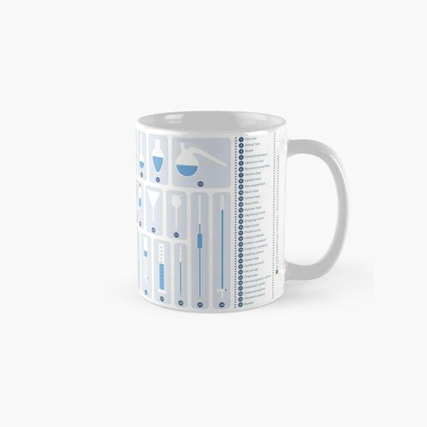 Chemistry Laboratory Glassware Classic Mug