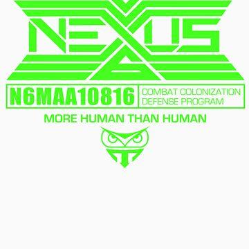 Nexus 6 Replicants by superiorgraphix