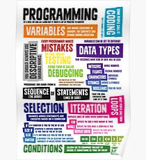 Programmierung Coding Key Vocabulary Literacy und Definitionen Poster
