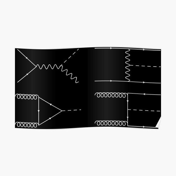 Feynman Diagrams: Higgs Boson Production Poster
