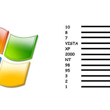 Microsoft 10 count by Rheymisson
