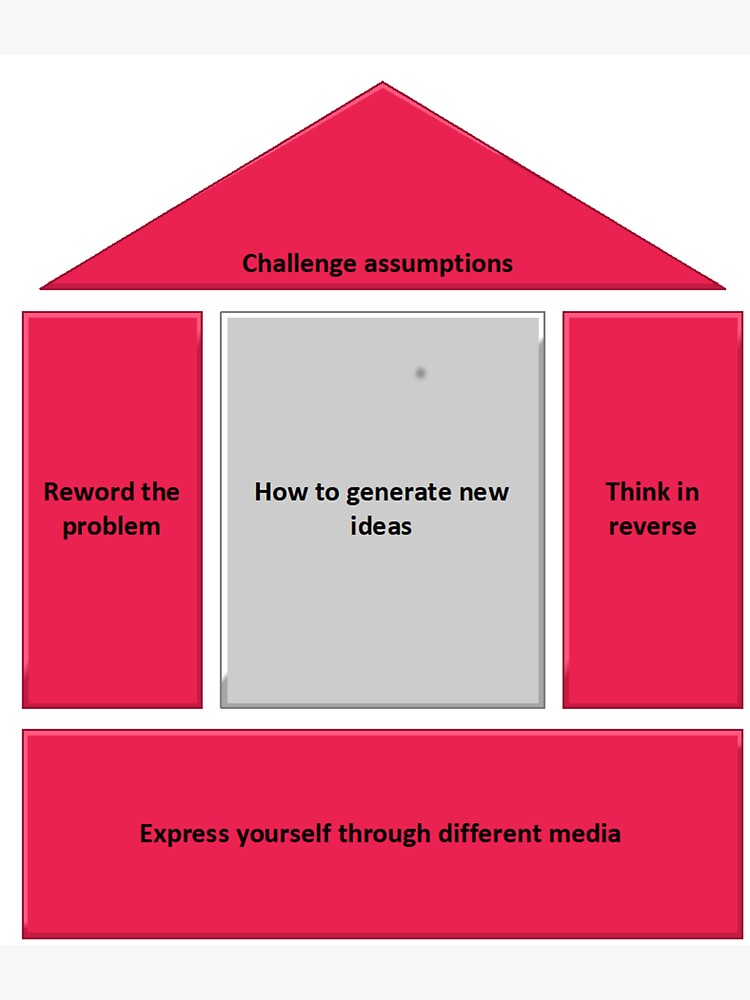 How to generate new ideas by santoshputhran
